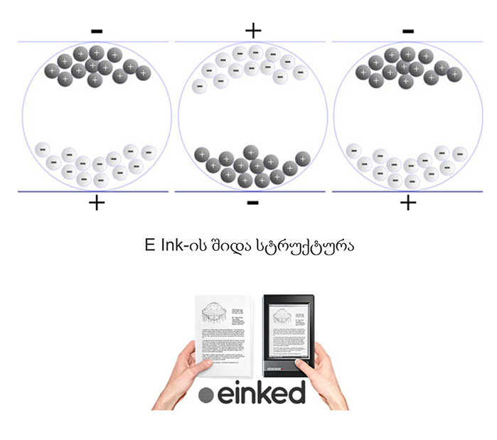 e_ink_technology